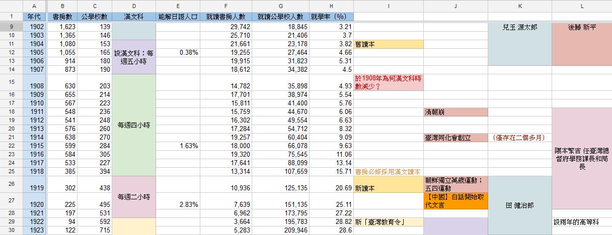 numbersandtrends