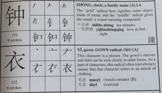 "A typical ""Basic Characters"" character entry."